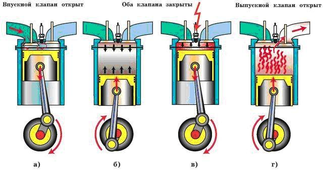 Детонация топлива в камере сгорания