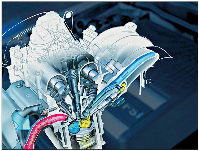 Работа инжекторного двигателя