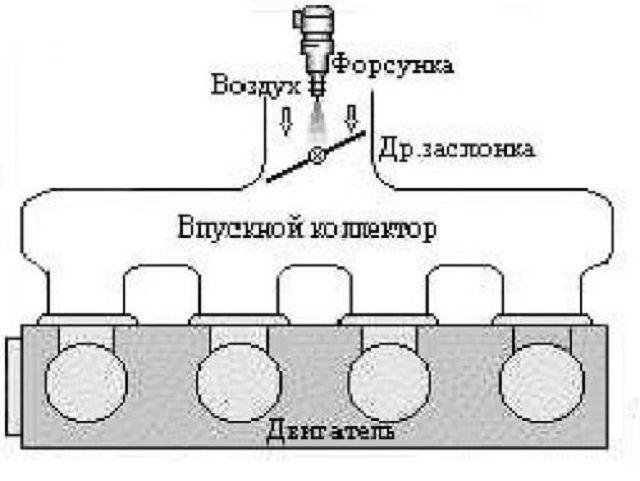 Схема системы питания одноточечного типа