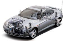 Строение автомобиля