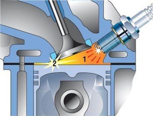 Детонация топлива в цилиндре