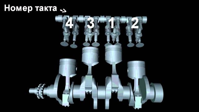 rabota-taktov-dvigatelya-2.jpg