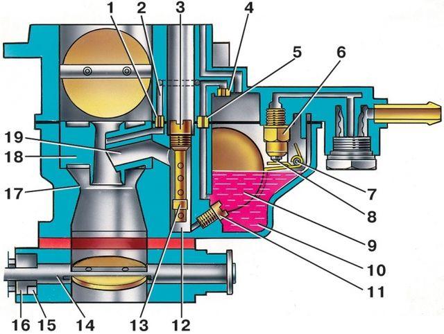 Схема карбюратора