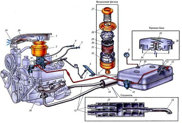 Топливная система карбюраторного двигателя
