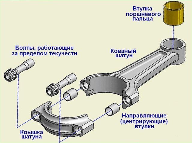 Шатун двигателя