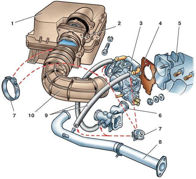 Вентиляция в двигателе