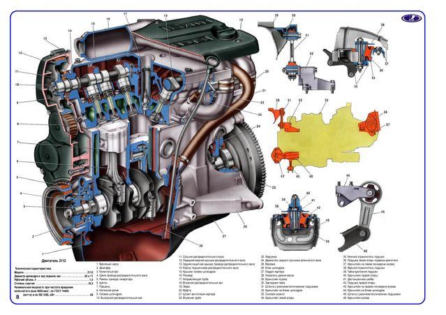 Двигатель ВАЗ-2112