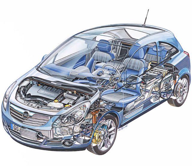 Схематическое устройство автомомбиля
