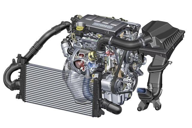 Модель мотора