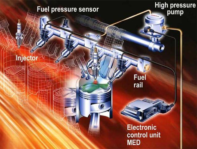 Схема подачи топлива в инжекторе