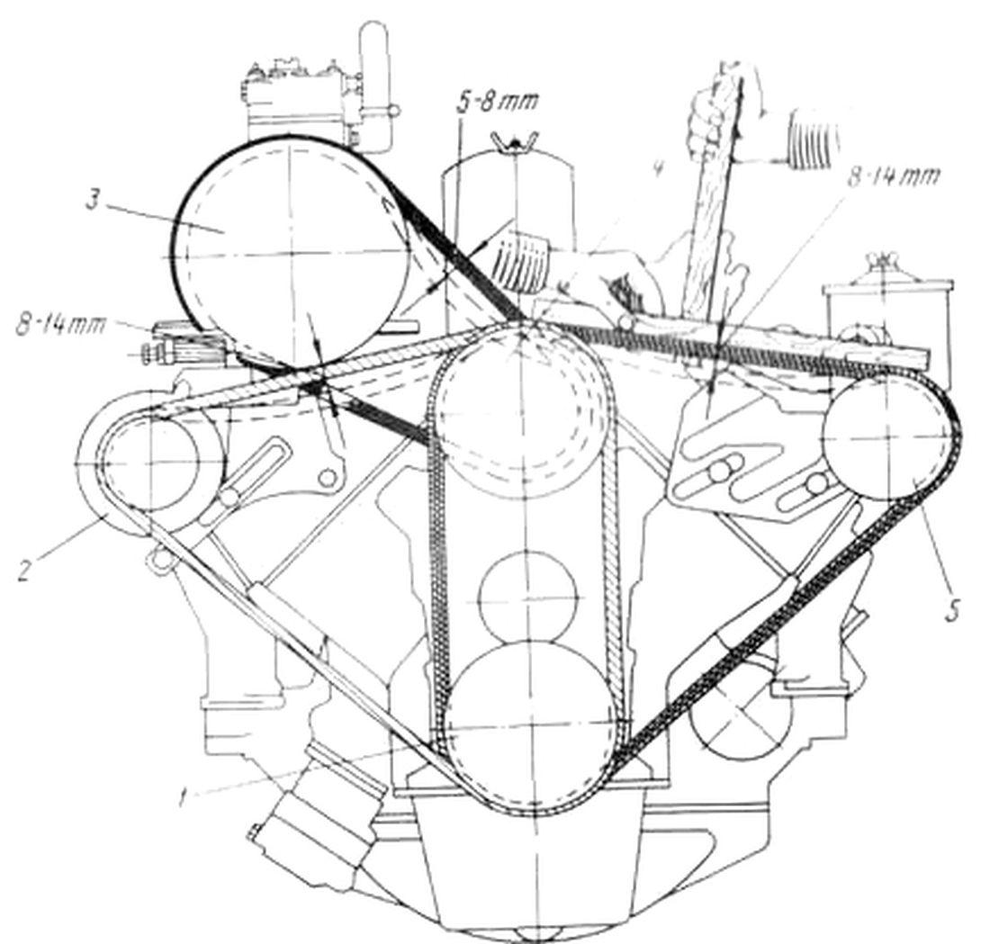 Схема проверки натяжения приводных ремней Зил 130