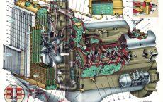Схема системы охлаждения Зил 130