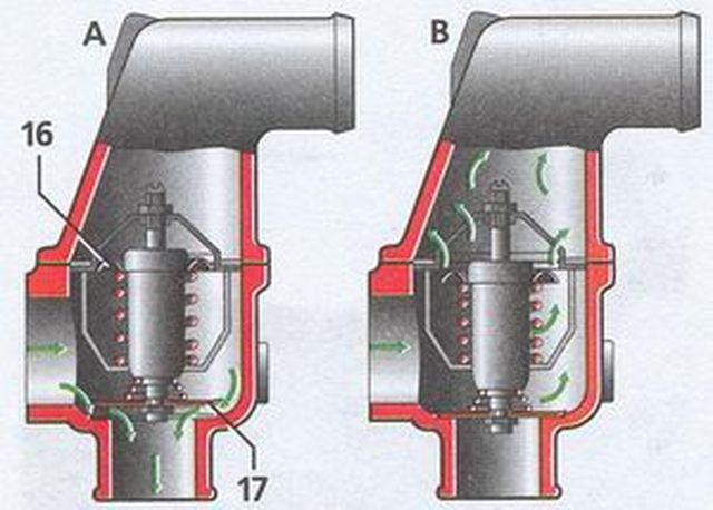 Термостат двигателя ЗМЗ 406