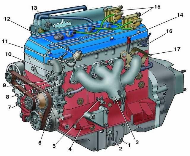Двигатель ЗМЗ 4062