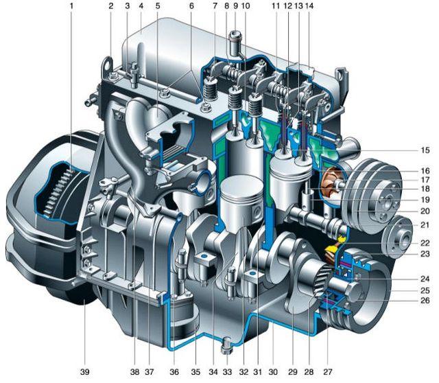 Двигатель УМЗ-414