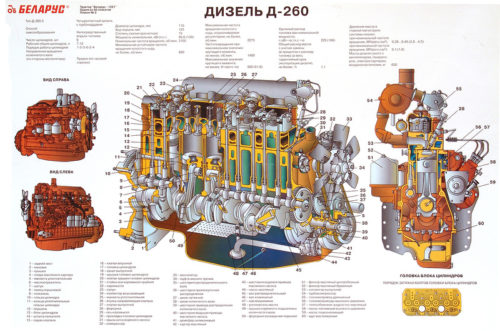 Конструкция мотора Д260