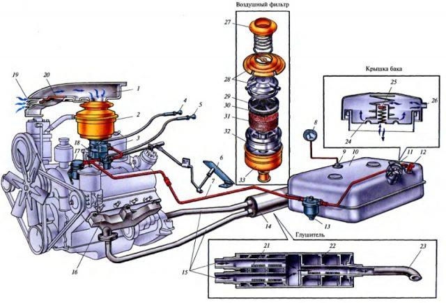 Система питания бензинового двигателя