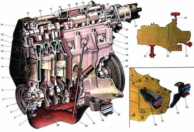 Технические характеристики мотора 21099