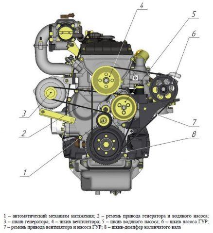 Технические характеристики ЗМЗ 4091