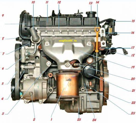 Двигатель F18D3
