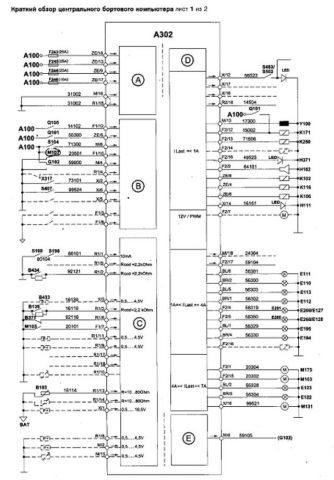 ЭБУ MAN TGA EDC7 Common-rail
