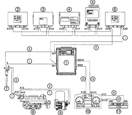 Электросети мотора MAN TGA EDC7 Common-rail