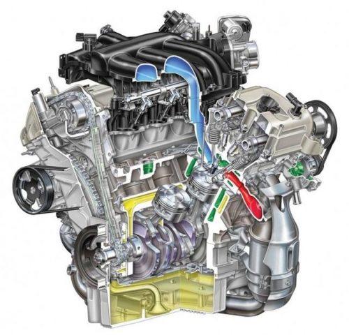 Разрез модели мотора 2,0 л Duratec HE/MZR LF