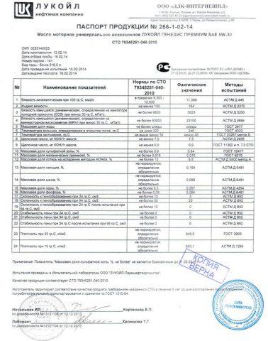Паспорт Лукойл Люкс 5W-30