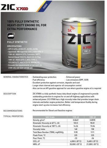 Технические характеристики ZIC X7000 5W30