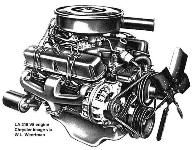 Chrysler LA 318 V8