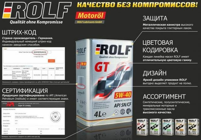 Масло ROLF GT 5W-40 SN/CF