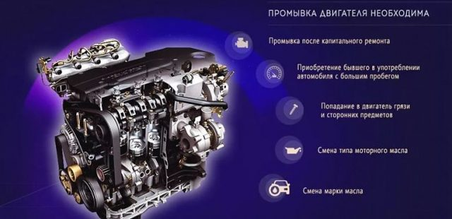 Hi-Gear мягкий очиститель двигателя