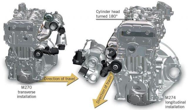 Двигатель Мерседес M274