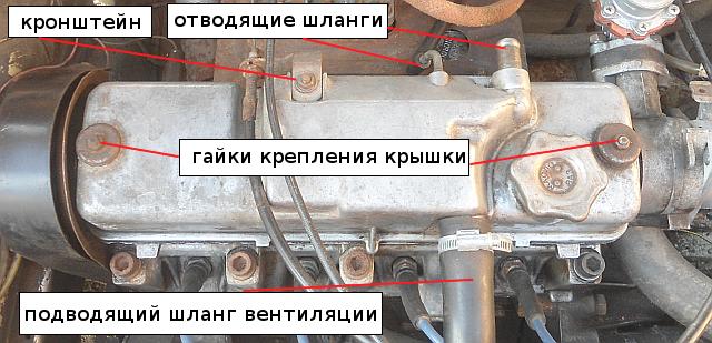 Что такое клапанная крышка двигателя