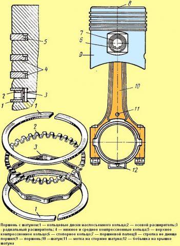 Поршневые кольца двигателя внутреннего сгорания