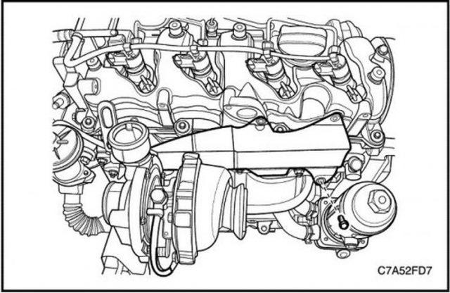 Двигатель Шевроле Каптива