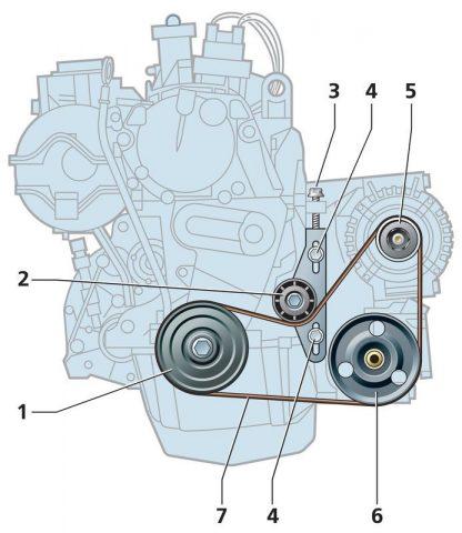 Схема ремня вспомогательного оборудования Рено Логан без ГУР