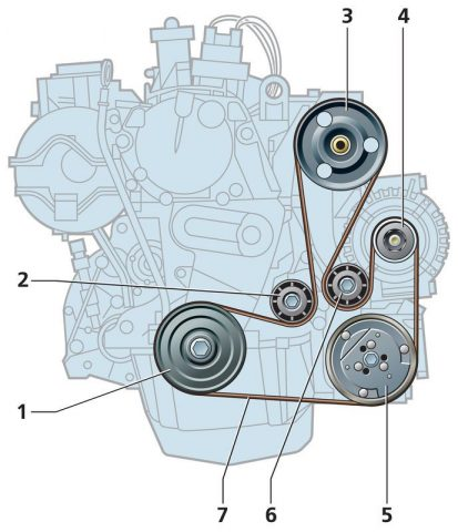 Схема ремня вспомогательного оборудования Рено Логан