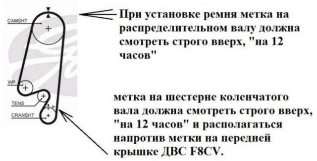 Схема ремня ГРМ Дэу Матиз