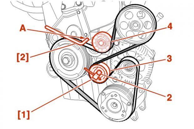 Схема замена ремня генератора Citroen Berlingo