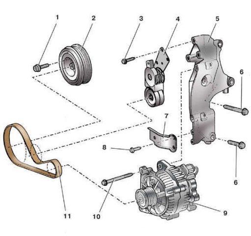 Схема ременного механизма Skoda Fabia
