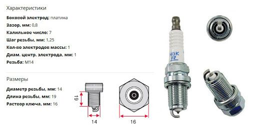 Свеча зажигания Skoda Octavia A7