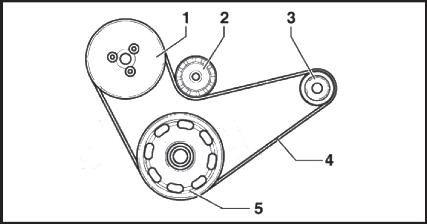 Схема привода ремня генератора Skoda Rapid