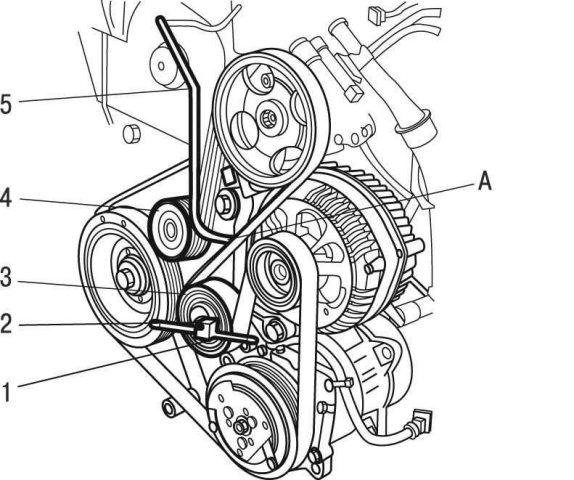 Схема замены ремня генератора Citroen Xsara