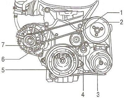 Схема привода ремня вспомогательных агрегатов